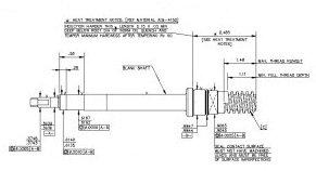 metallurgy consulting