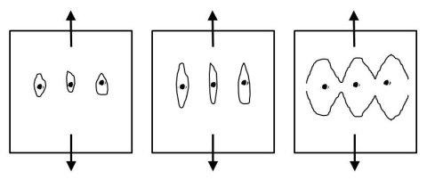 VoidFormation